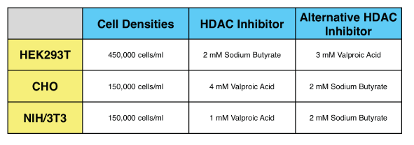 HDAC-inhibitor-table